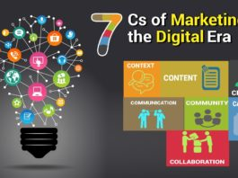 7Cs Marketing Digital Era
